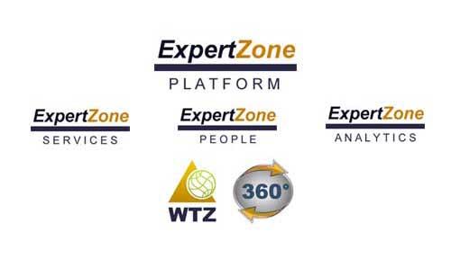 Photo - WORLDTRADEZONE  and  ExpertZone
